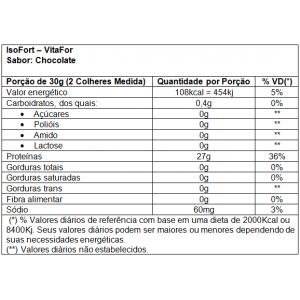 ISOFORT PT 1,8KG VITAFOR