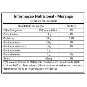 ISO BLEND SACHE 1,8KG INTEGRALMEDICA